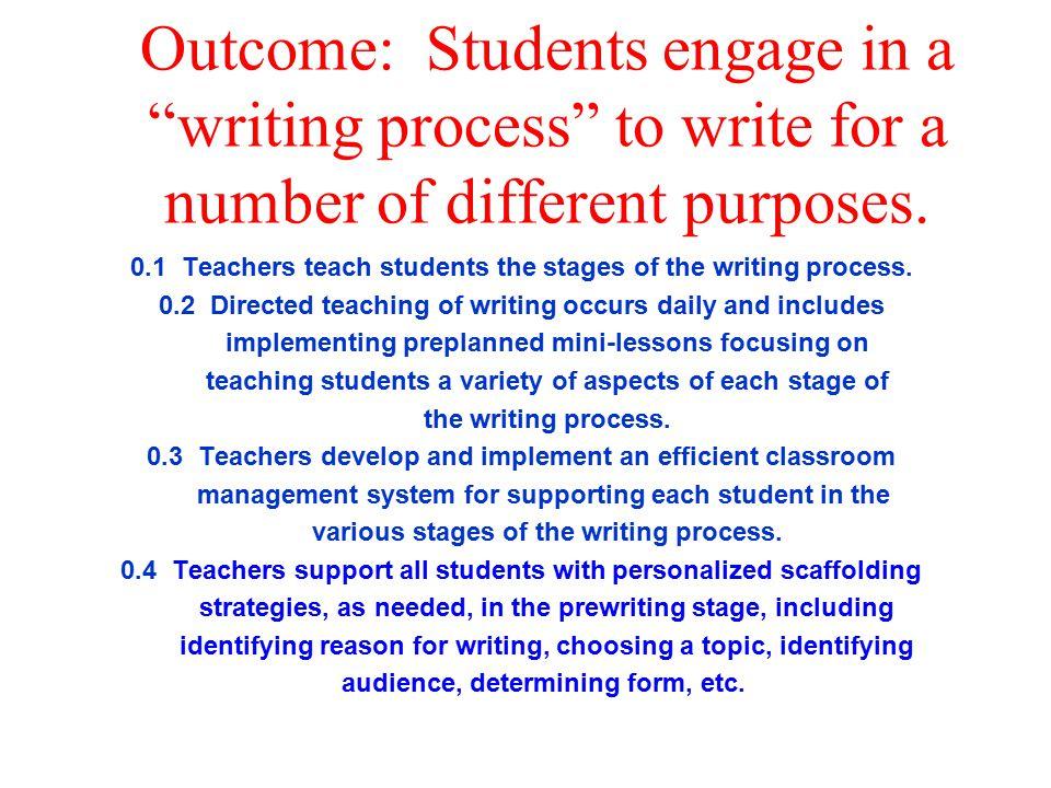 TEACHING WRITING USING THE WRITING PROCESS