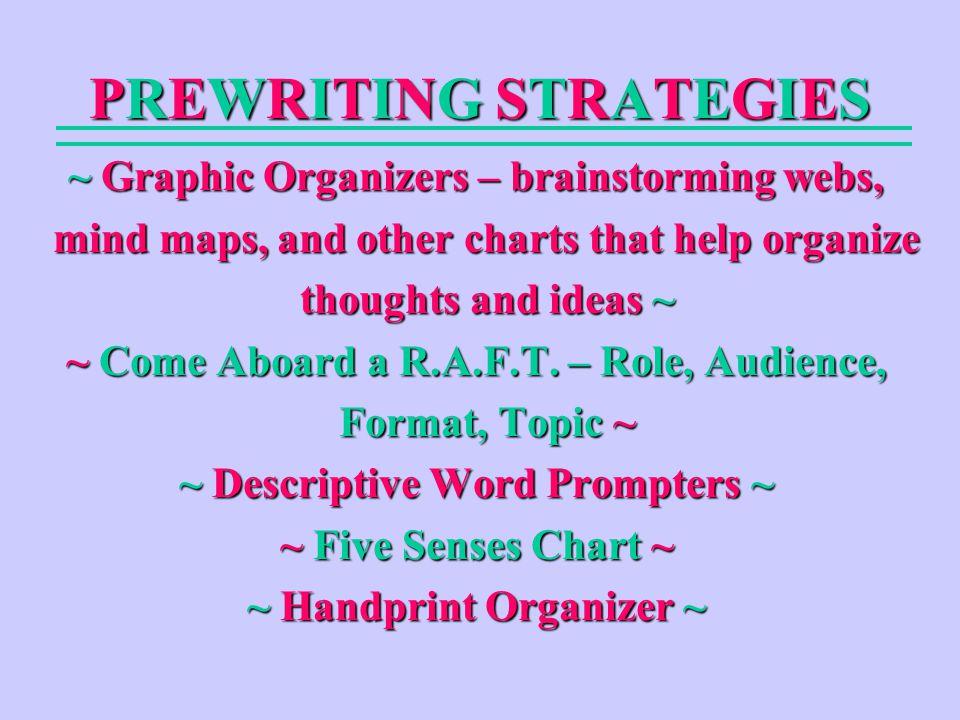WAYS TO PREWRITE BRAINSTORMINGBRAINSTORMING FREE WRITINGFREE WRITING TOPIC OR WORD CHARTSTOPIC OR WORD CHARTS LISTSLISTS JOURNALLINGJOURNALLING WEBBIN