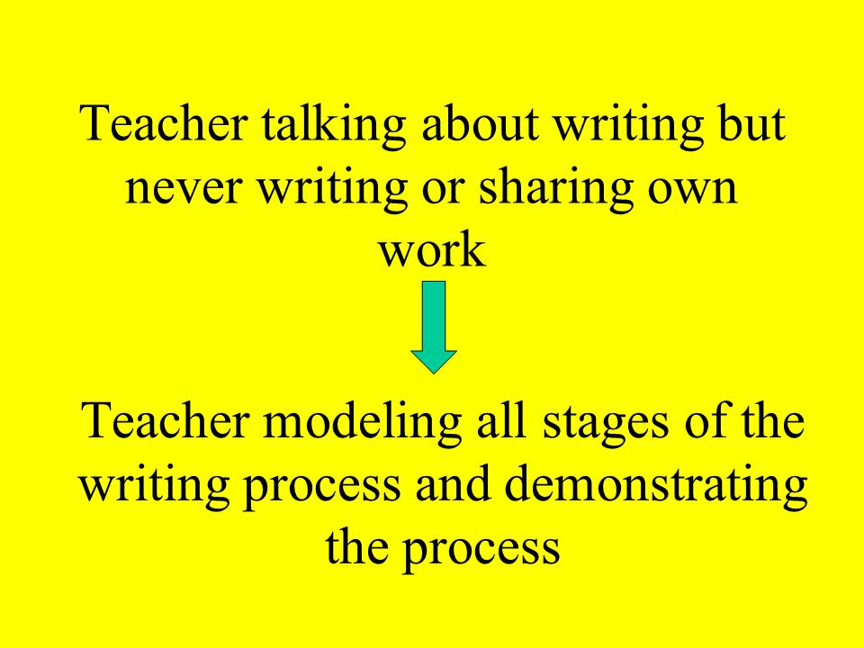 """Time spent on isolated drills on """"sub skills""""of grammar, vocabulary, spelling, paragraphing, penmanship, etc. Time spent on writing whole, original pi"""
