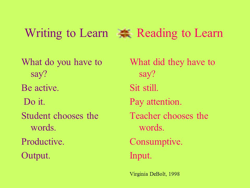 Why teach writing? Reading Improvement Required Communication Influence Others Thought Clarification
