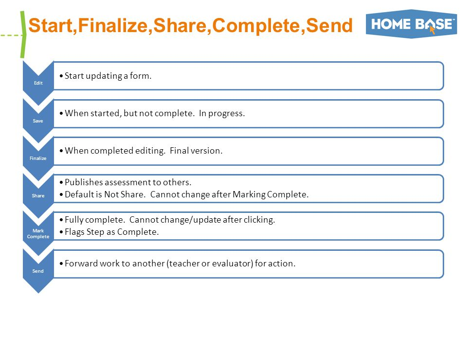 Start,Finalize,Share,Complete,Send Edit Start updating a form.