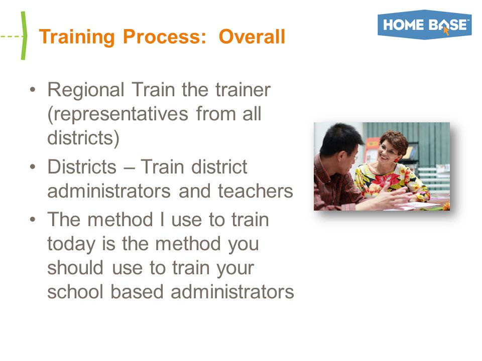 Training Process: Overall Regional Train the trainer (representatives from all districts) Districts – Train district administrators and teachers The method I use to train today is the method you should use to train your school based administrators