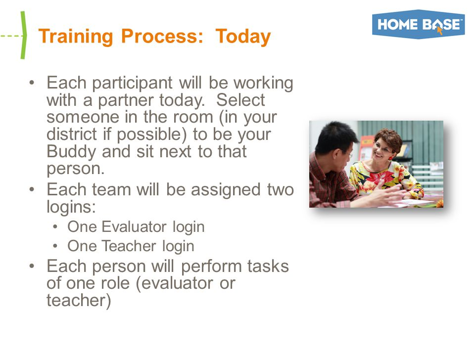 Training Process: Today Each participant will be working with a partner today.