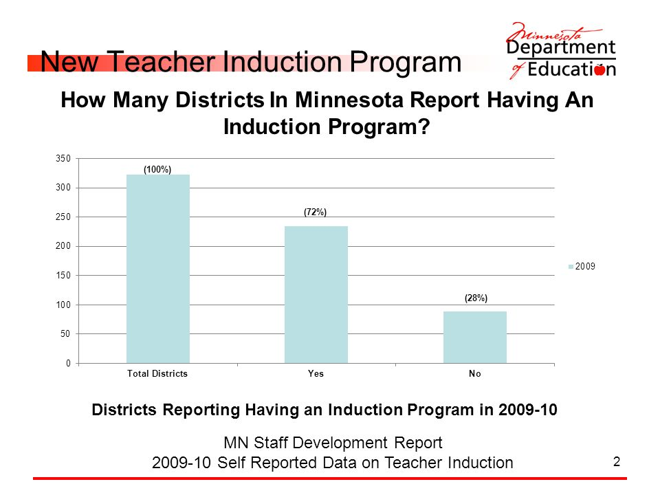 2 New Teacher Induction Program MN Staff Development Report 2009-10 Self Reported Data on Teacher Induction Districts Reporting Having an Induction Pr
