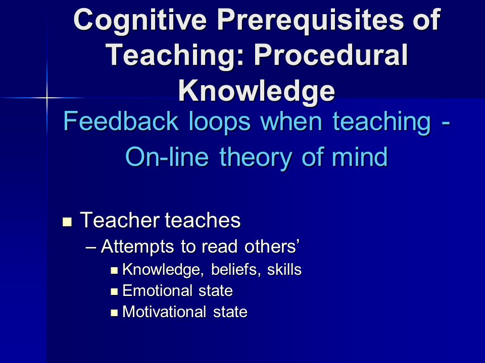 Cognitive Prerequisites of Teaching: Procedural Knowledge Feedback loops when teaching - On-line theory of mind Teacher teaches Teacher teaches –Attempts to read others' Knowledge, beliefs, skills Knowledge, beliefs, skills Emotional state Emotional state Motivational state Motivational state