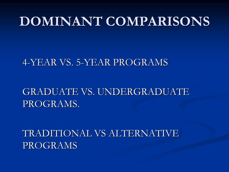 DOMINANT COMPARISONS 4-YEAR VS. 5-YEAR PROGRAMS GRADUATE VS.