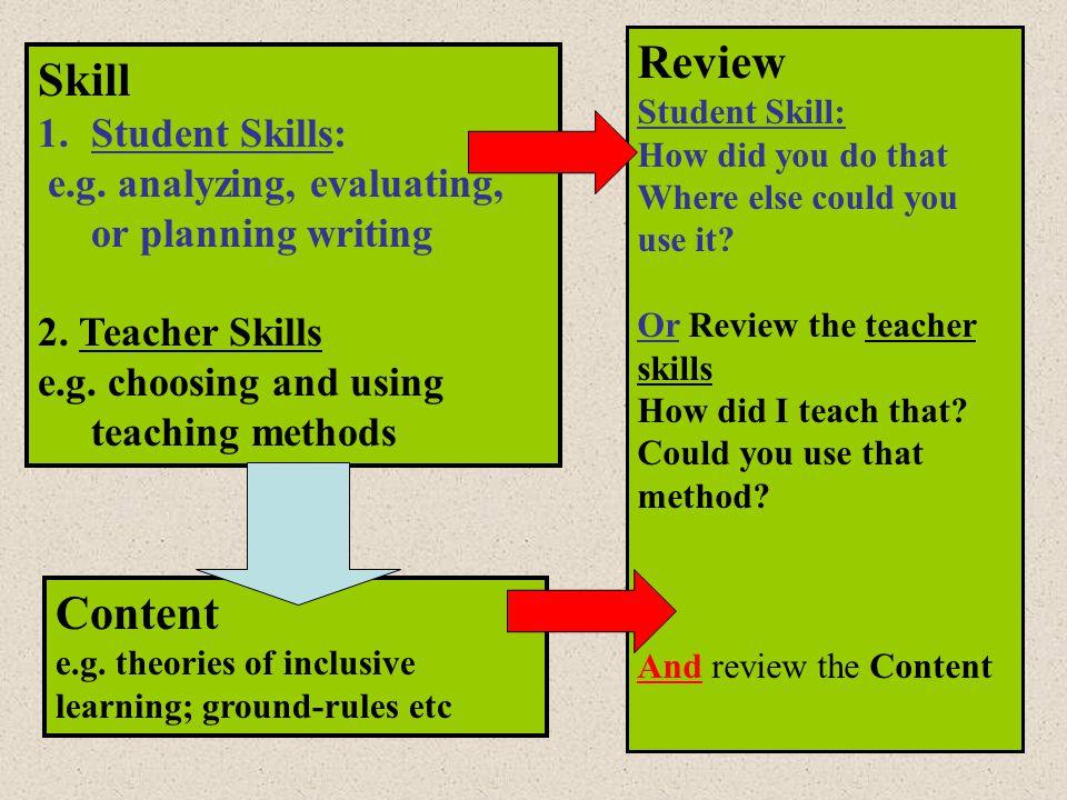 Skill 1.Student Skills: e.g. analyzing, evaluating, or planning writing 2. Teacher Skills e.g. choosing and using teaching methods Content e.g. theori