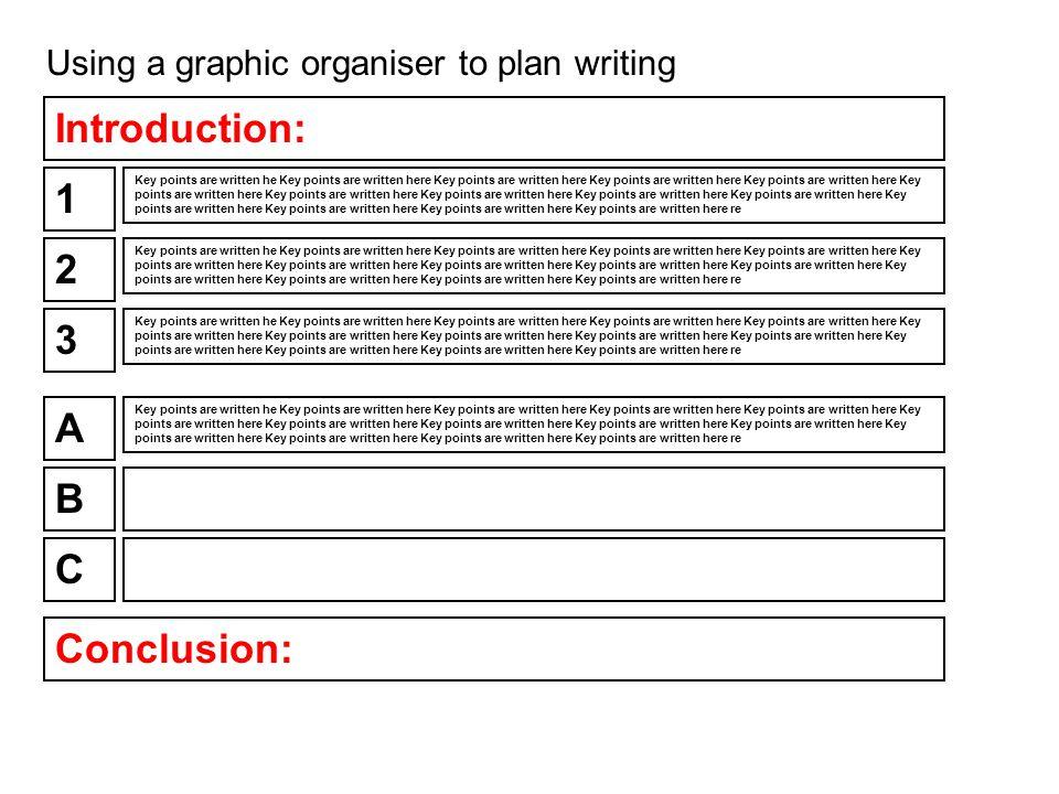 Using a graphic organiser to plan writing 1 Key points are written he Key points are written here Key points are written here Key points are written h