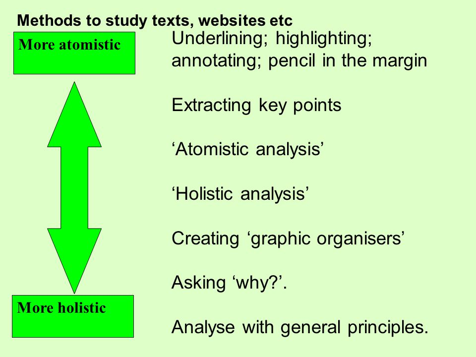 Underlining; highlighting; annotating; pencil in the margin Extracting key points 'Atomistic analysis' 'Holistic analysis' Creating 'graphic organisers' Asking 'why?'.