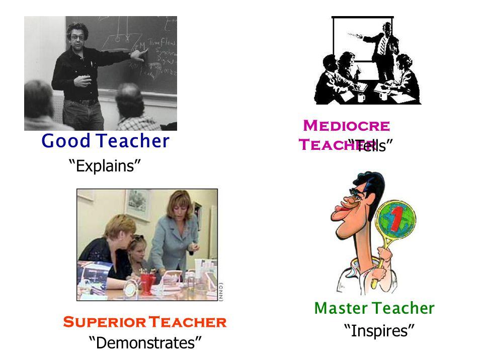 Mediocre Teacher Tells Good Teacher Explains Superior Teacher Demonstrates Master Teacher Inspires