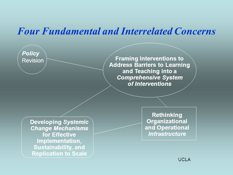 UCLA Four Fundamental and Interrelated Concerns Policy Revision Framing Interventions to Address Barriers to Learning and Teaching into a Comprehensive System of Interventions Rethinking Organizational and Operational Infrastructure Developing Systemic Change Mechanisms for Effective Implementation, Sustainability, and Replication to Scale