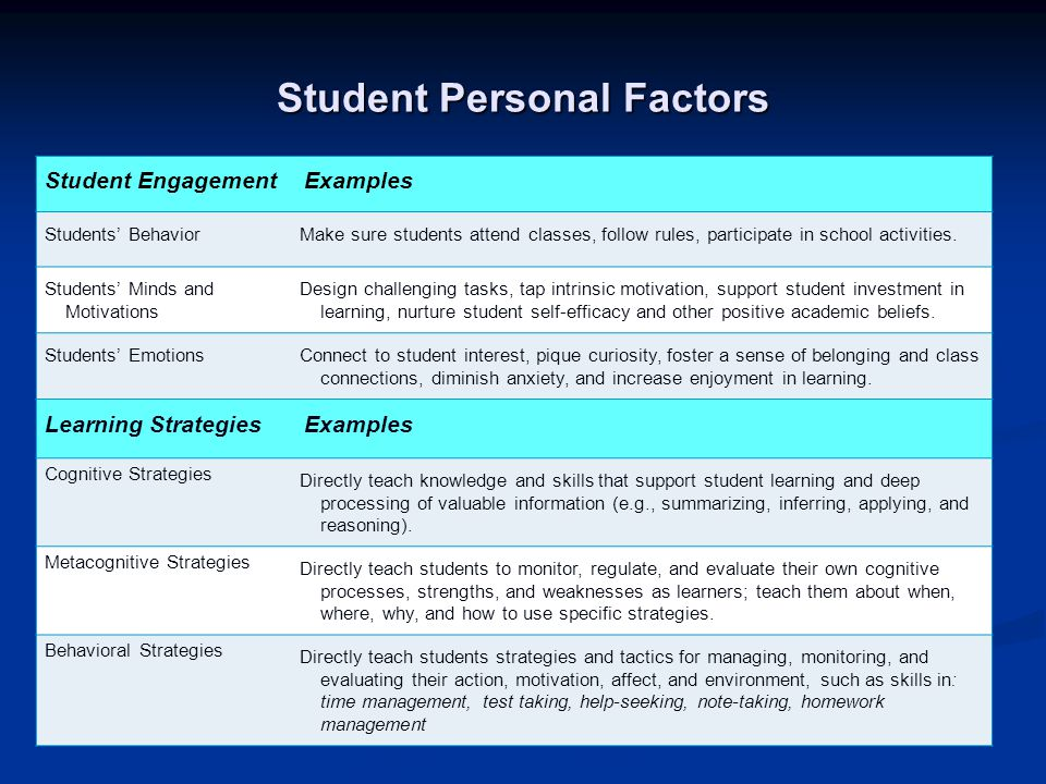 Bringing it All Together Lee, J., & Shute, V. J. (2010). Personal and social- contextual factors in K–12 academic performance: An integrative perspect
