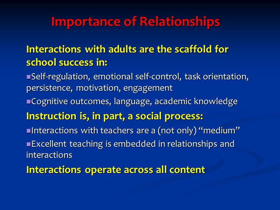 TeacherWorks 19 High-Leverage Teaching Practices 1.