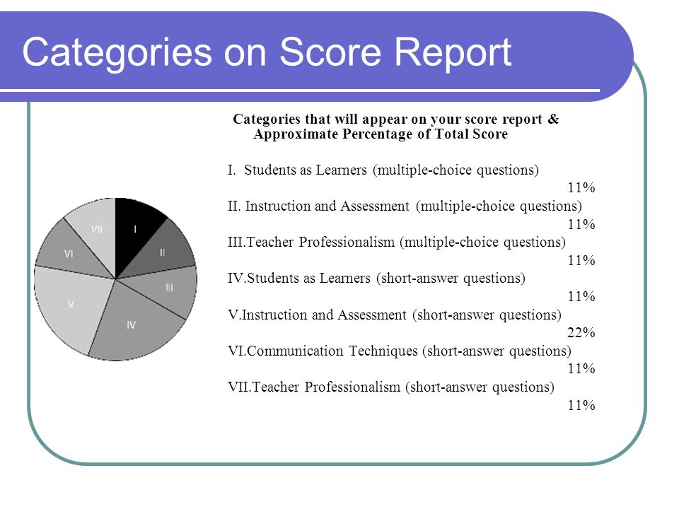 Categories on Score Report Categories that will appear on your score report & Approximate Percentage of Total Score I. Students as Learners (multiple-