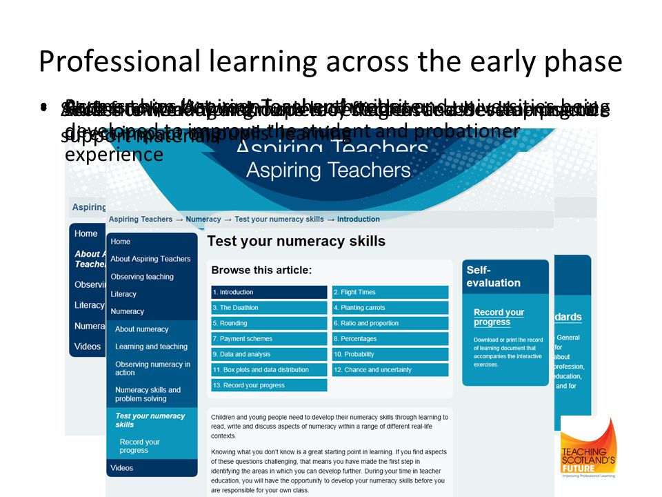 Career-long Professional Learning: key messages from Education Scotland guidance Evidence-based, critical self-evaluation Shift from reflective professionals to enquiring professionals Planned, deep, relevant and sustained professional learning Masters-level learning Blend and balance of professional learning activities Collegiate and collaborative professional learning activities High impact professional learning: learners, self, school, system Evaluation and analysed evidence of impact Underpins professional review and professional update