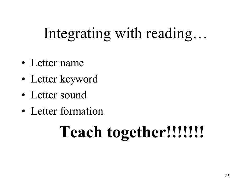 25 Integrating with reading… Letter name Letter keyword Letter sound Letter formation Teach together!!!!!!!
