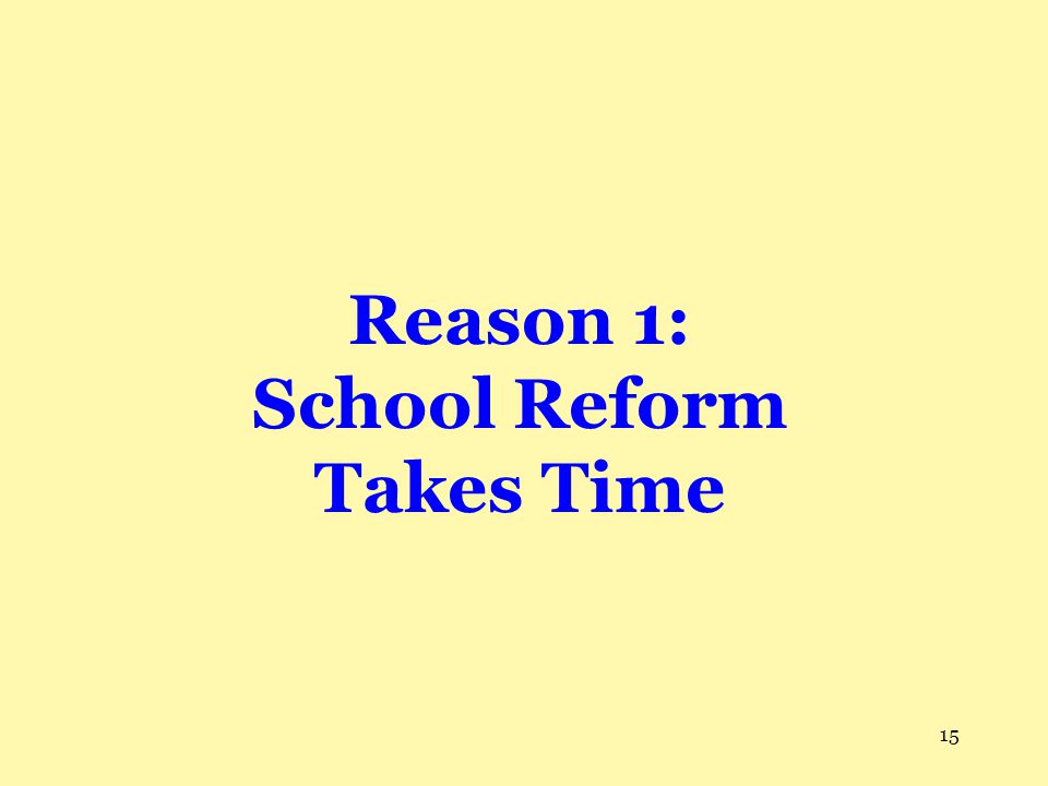 15 Reason 1: School Reform Takes Time