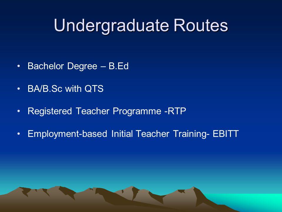 Undergraduate Routes Bachelor Degree – B.Ed BA/B.Sc with QTS Registered Teacher Programme -RTP Employment-based Initial Teacher Training- EBITT