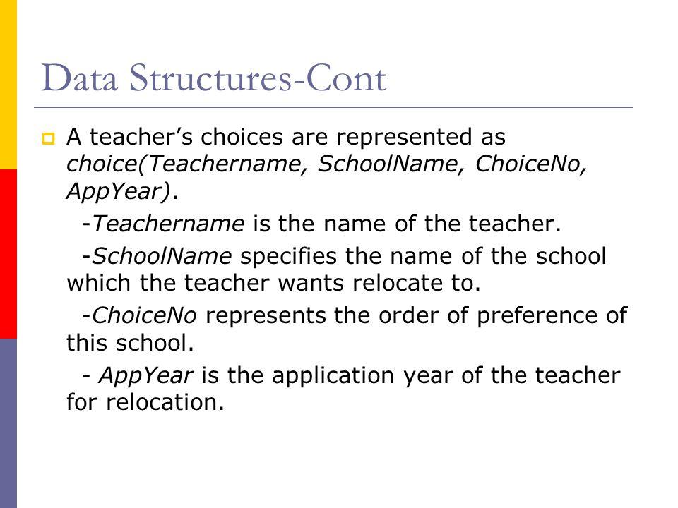Data Structures-Cont  A teacher's choices are represented as choice(Teachername, SchoolName, ChoiceNo, AppYear). -Teachername is the name of the teac