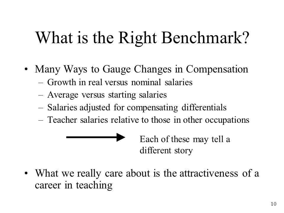 10 What is the Right Benchmark.