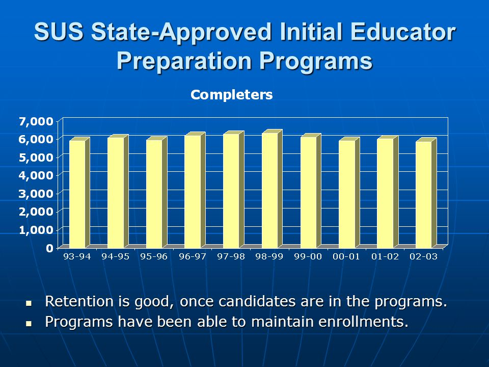 SUS State-Approved Initial Educator Preparation Programs Retention is good, once candidates are in the programs.