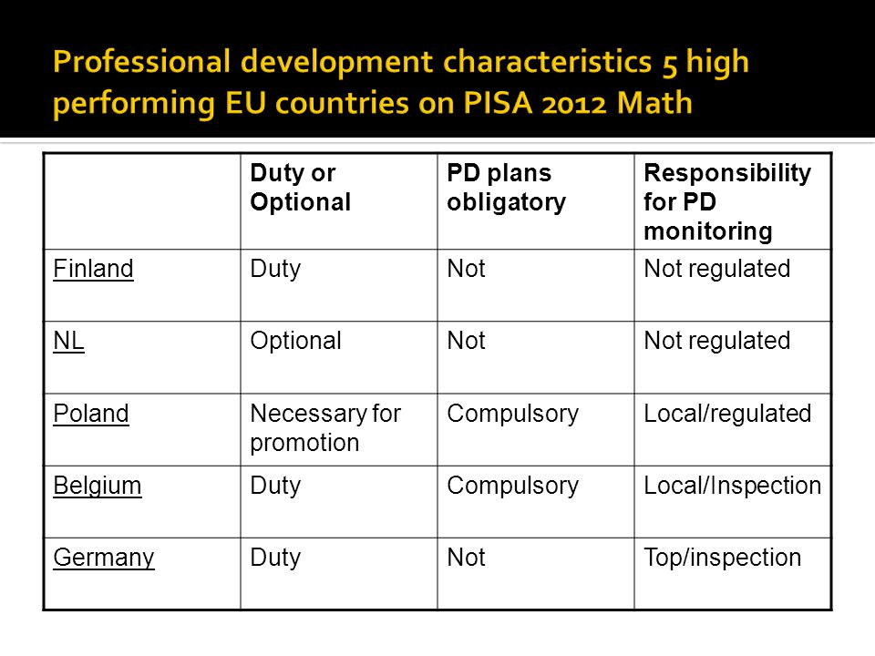 Duty or Optional PD plans obligatory Responsibility for PD monitoring FinlandDutyNotNot regulated NLOptionalNotNot regulated PolandNecessary for promo