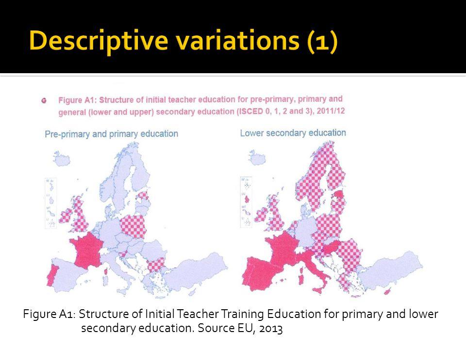 Figure A2b: Level and minimum length of initial teacher training for lower secondary schools Source, EU (2013)