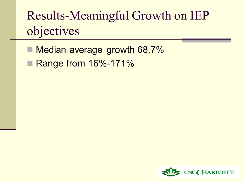 Results-Meaningful Growth on IEP objectives Median average growth 68.7% Range from 16%-171%