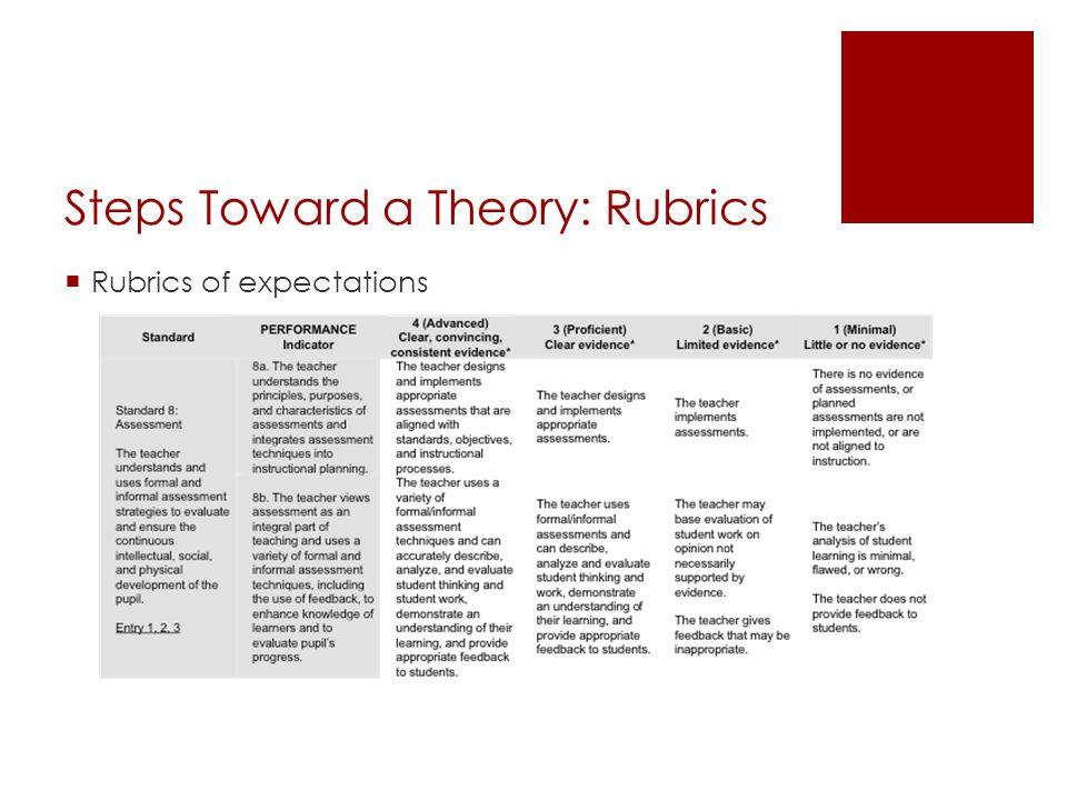 Steps Toward a Theory: Rubrics  Rubrics of expectations