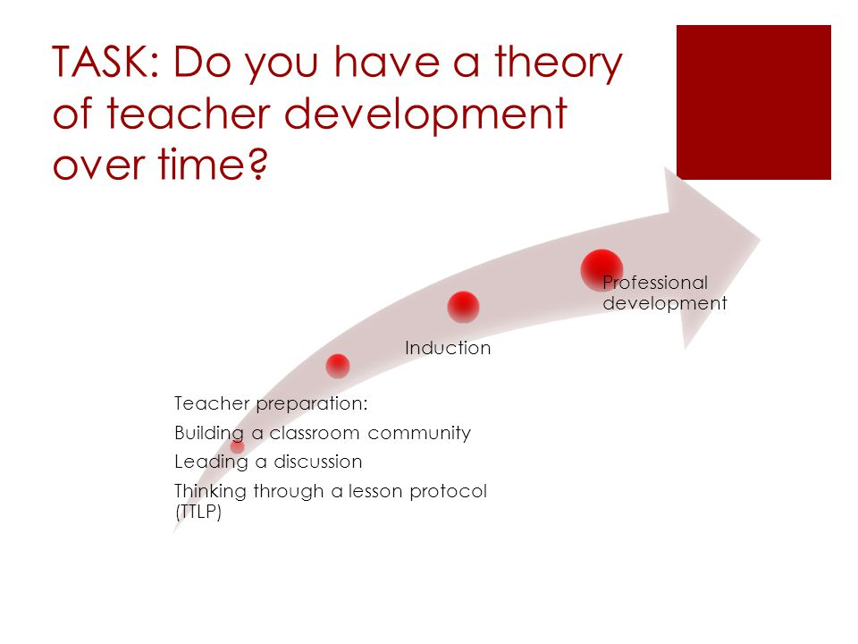 TASK: Do you have a theory of teacher development over time.
