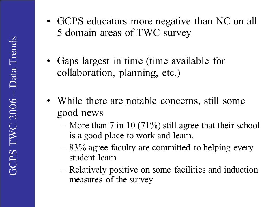 GCPS educators more negative than NC on all 5 domain areas of TWC survey Gaps largest in time (time available for collaboration, planning, etc.) While