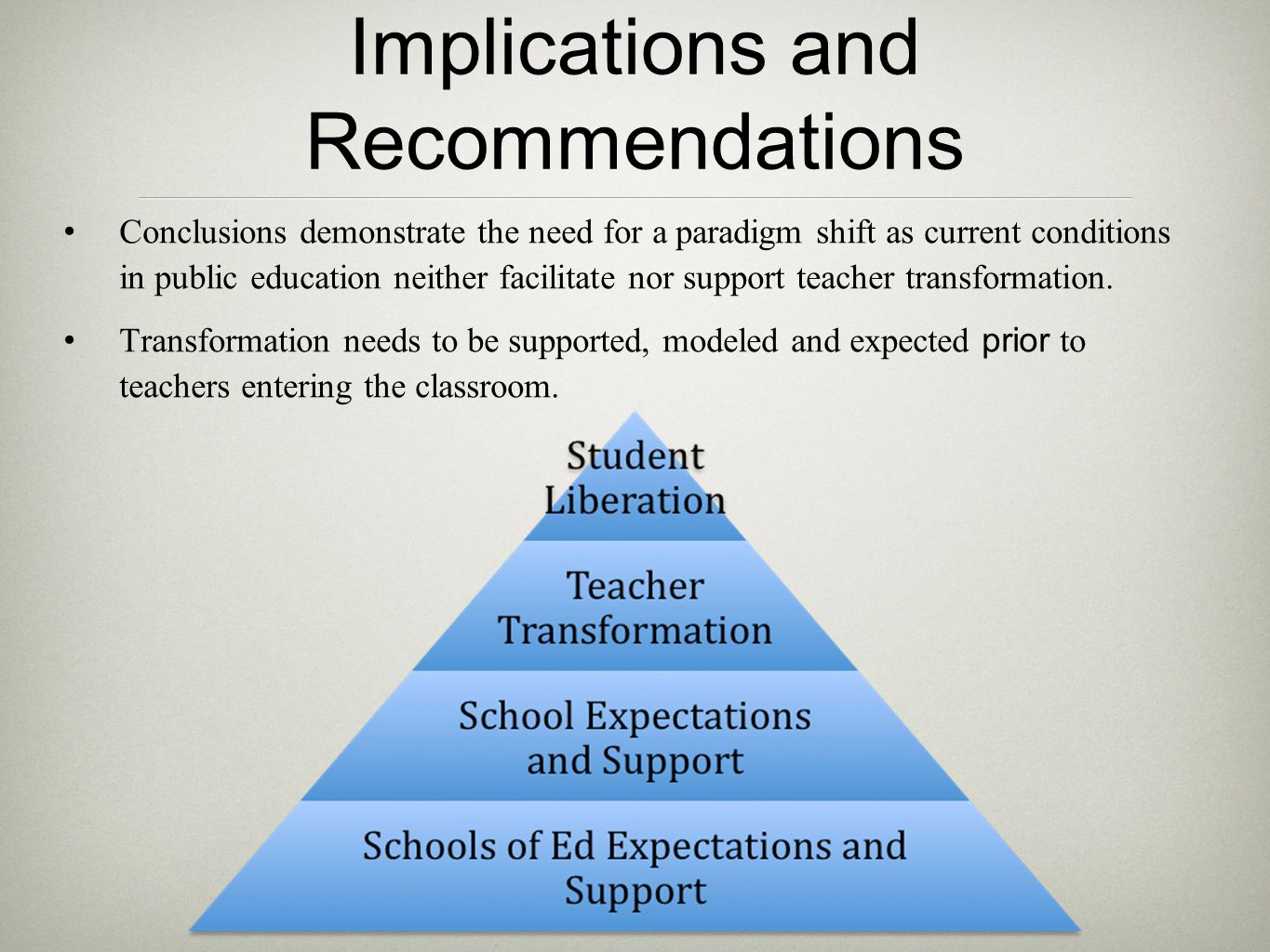 Implications and Recommendations Conclusions demonstrate the need for a paradigm shift as current conditions in public education neither facilitate no