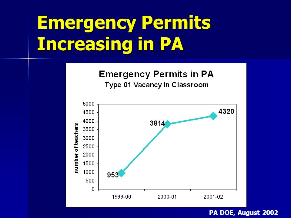 Emergency Permits Increasing in PA PA DOE, August 2002