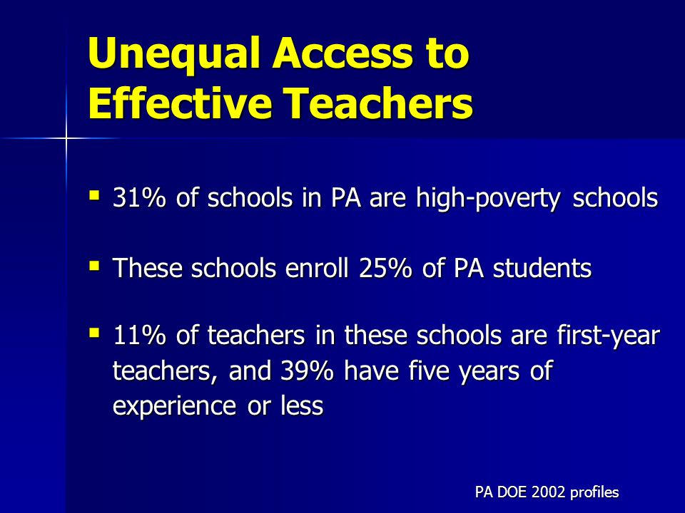 Unequal Access to Effective Teachers  31% of schools in PA are high-poverty schools  These schools enroll 25% of PA students  11% of teachers in these schools are first-year teachers, and 39% have five years of experience or less PA DOE 2002 profiles