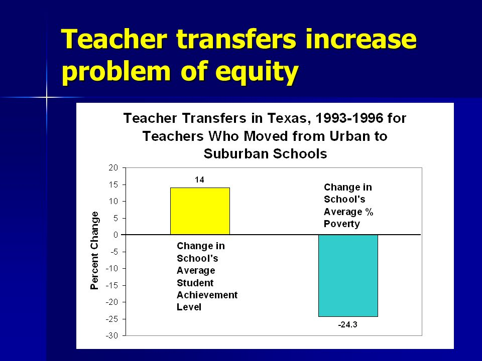 Teacher transfers increase problem of equity