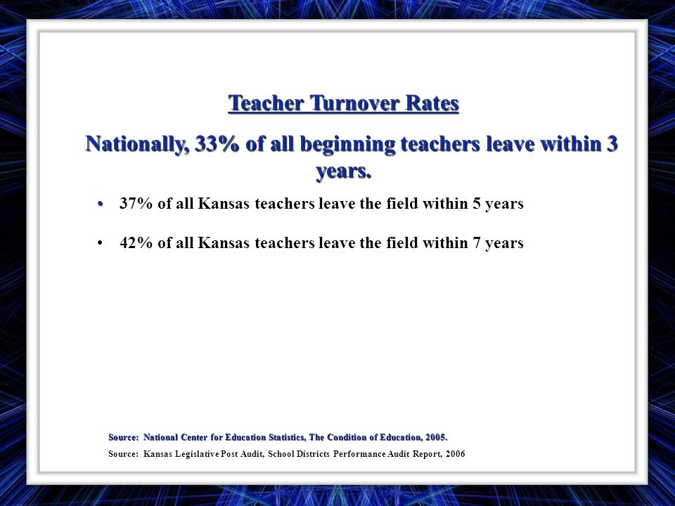 Teacher Turnover Rates Nationally, 33% of all beginning teachers leave within 3 years.