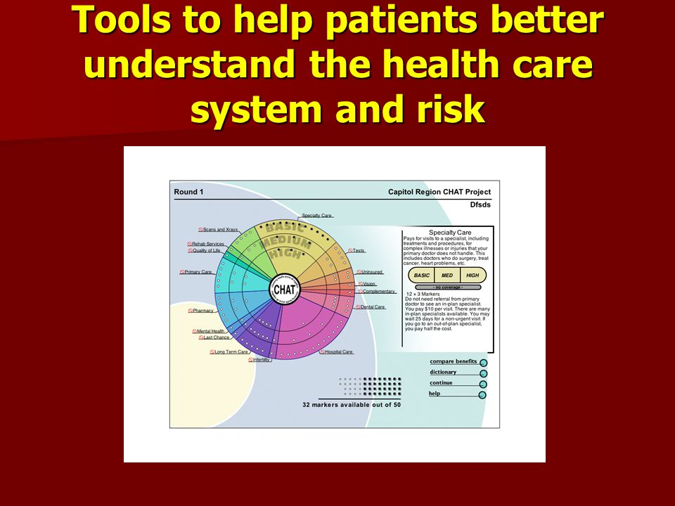 Tools to help patients better understand the health care system and risk
