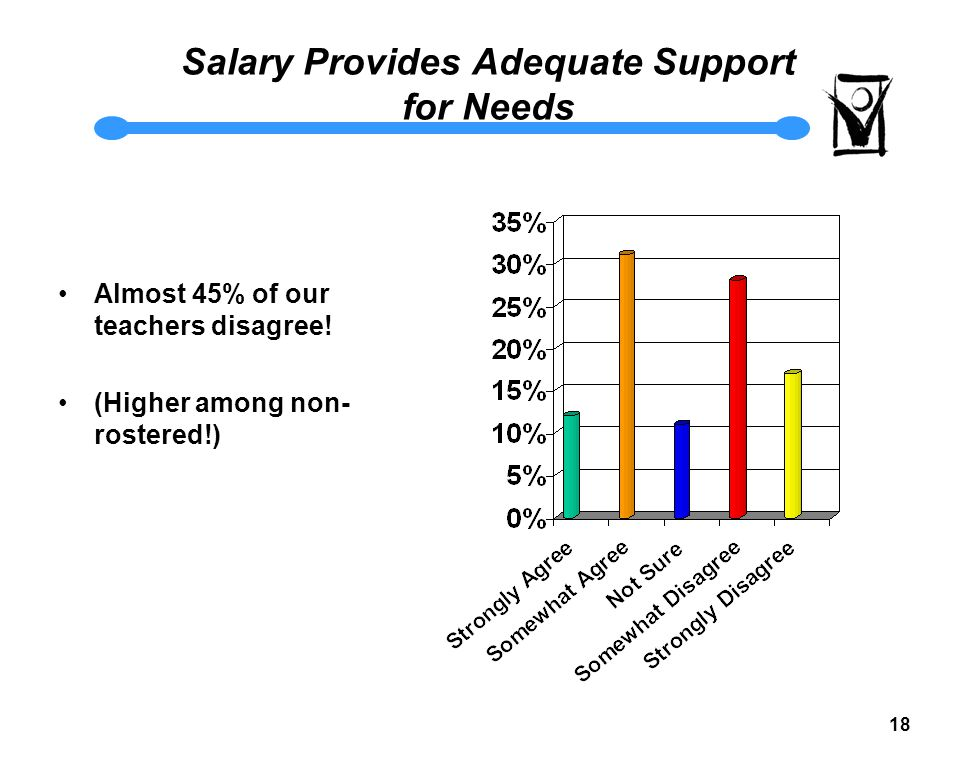 17 Compensation What helps us better understand this factor.