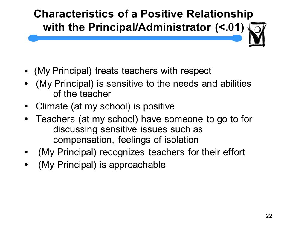 21 Teacher-Principal/Administrator Relationships So, investigating this further… What are the central characteristics that make up principal/administrator relationships.