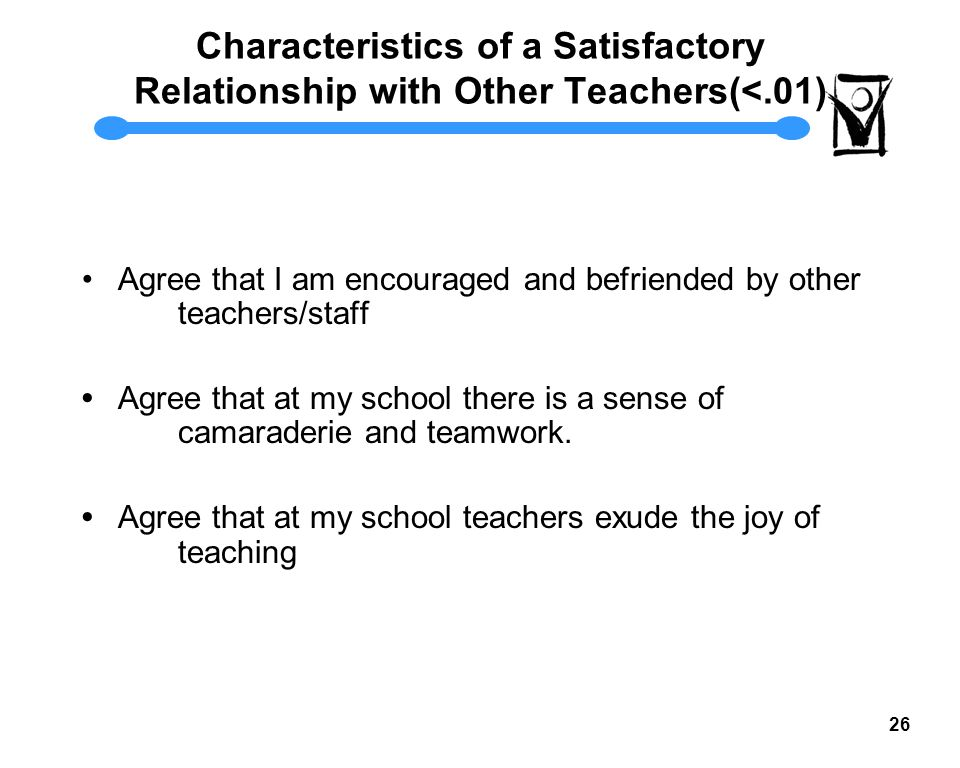 25 Satisfaction with Relationship with Other Teachers Basically, our teachers are satisfied with their peer relationships