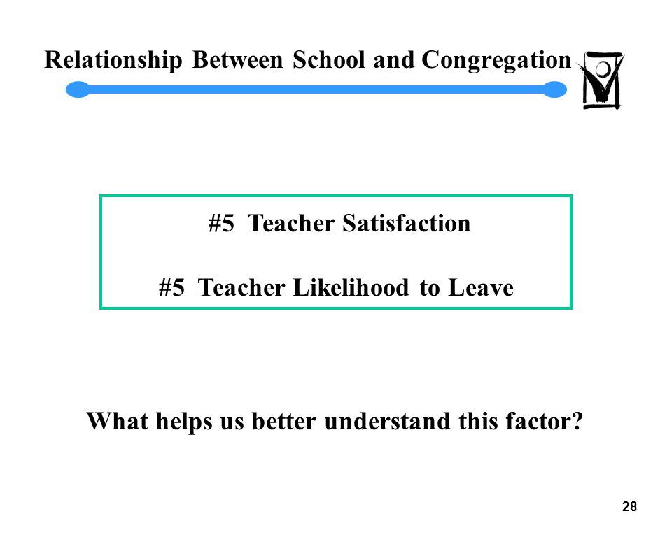 27 Characteristics of a Satisfactory Relationship with Other Teachers(<.05) Agree that at my school teachers have a voice in the decisions that affect them.