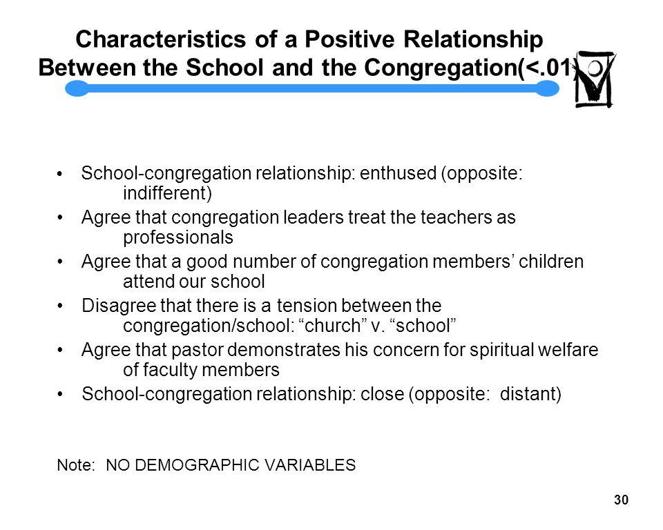 29 Positive School-Congregation Relationship 6 out of 10 teachers report a positive school- congregation relationship