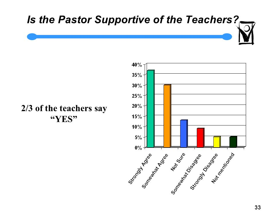 32 What helps the principal-pastor relationship.