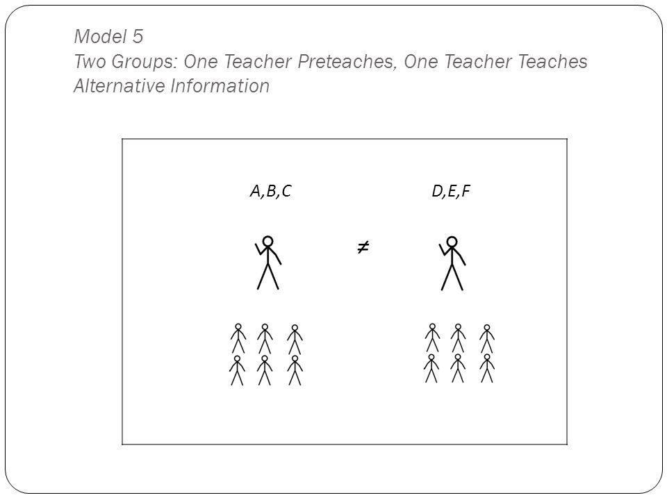 Model 5 Two Groups: One Teacher Preteaches, One Teacher Teaches Alternative Information A,B,C D,E,F ≠