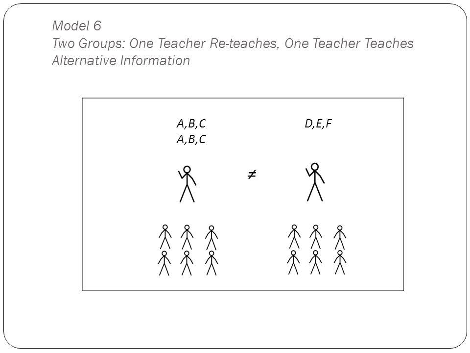 Model 6 Two Groups: One Teacher Re-teaches, One Teacher Teaches Alternative Information A,B,C D,E,F A,B,C ≠
