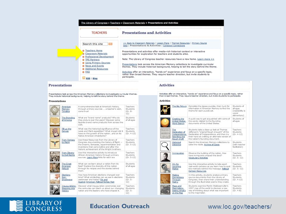 Education Outreach www.loc.gov/teachers/
