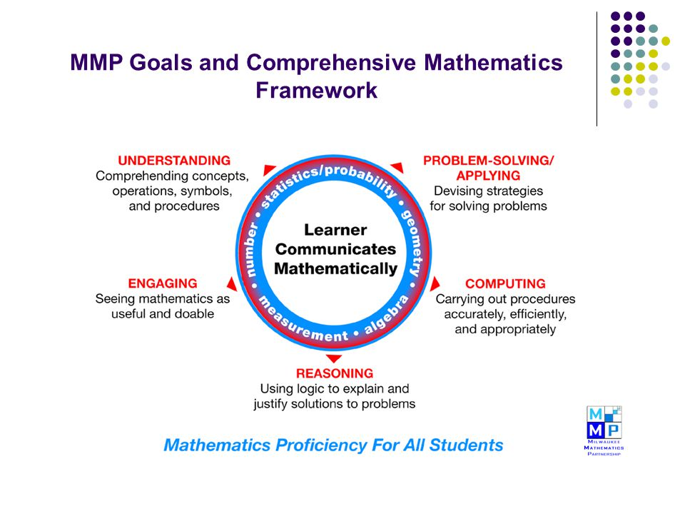 MMP Goals and Comprehensive Mathematics Framework