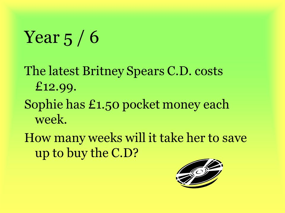 Year 5 / 6 The latest Britney Spears C.D. costs £12.99.