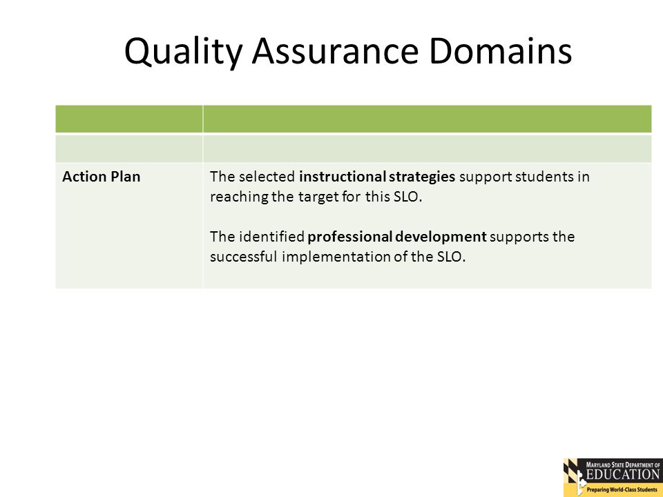 Quality Assurance Domains Action PlanThe selected instructional strategies support students in reaching the target for this SLO.