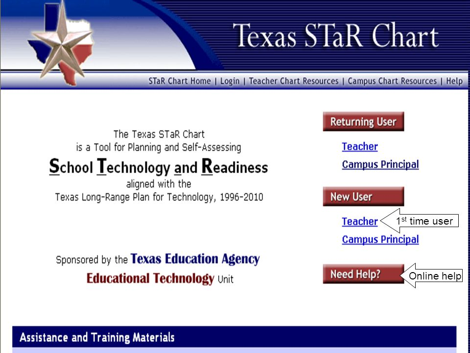 Developed by ESC Region 12 in partnership with TEA. 9/16/04 1 st time user Online help